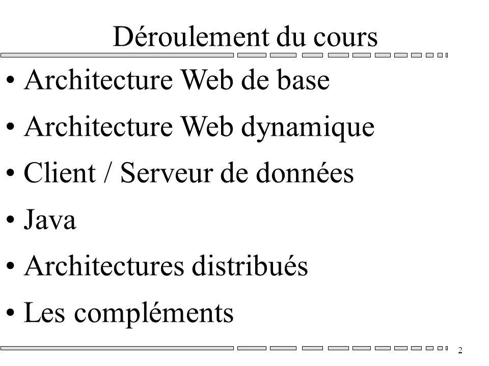 2 Déroulement du cours Architecture Web de base Architecture Web dynamique Client / Serveur de données Java Architectures distribués Les compléments