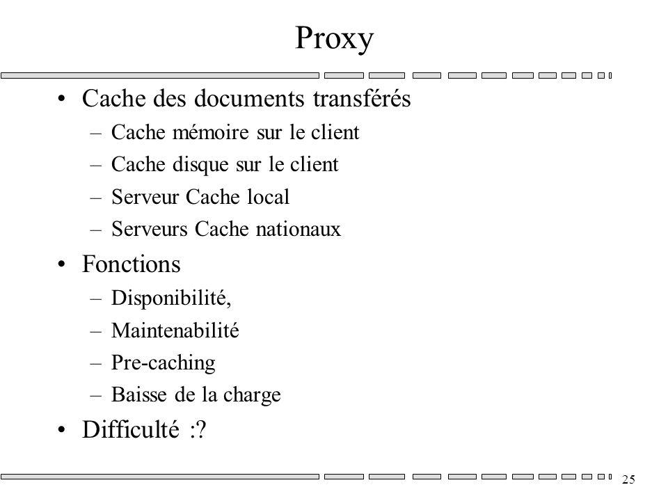 25 Proxy Cache des documents transférés –Cache mémoire sur le client –Cache disque sur le client –Serveur Cache local –Serveurs Cache nationaux Fonctions –Disponibilité, –Maintenabilité –Pre-caching –Baisse de la charge Difficulté :