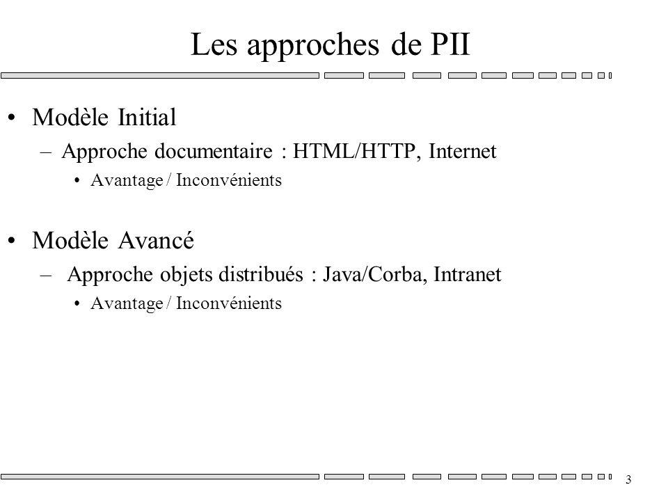 3 Les approches de PII Modèle Initial –Approche documentaire : HTML/HTTP, Internet Avantage / Inconvénients Modèle Avancé – Approche objets distribués : Java/Corba, Intranet Avantage / Inconvénients