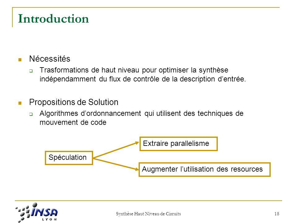 Synthèse Haut Niveau de Circuits 18 Introduction Nécessités Trasformations de haut niveau pour optimiser la synthèse indépendamment du flux de contrôle de la description dentrée.