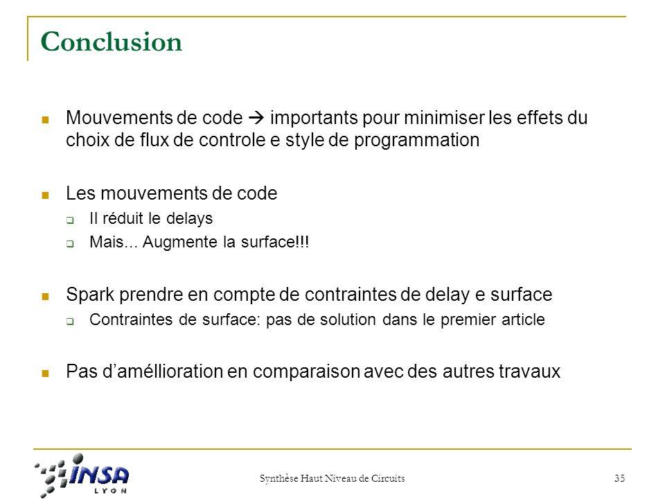 Synthèse Haut Niveau de Circuits 35 Conclusion Mouvements de code importants pour minimiser les effets du choix de flux de controle e style de programmation Les mouvements de code Il réduit le delays Mais...