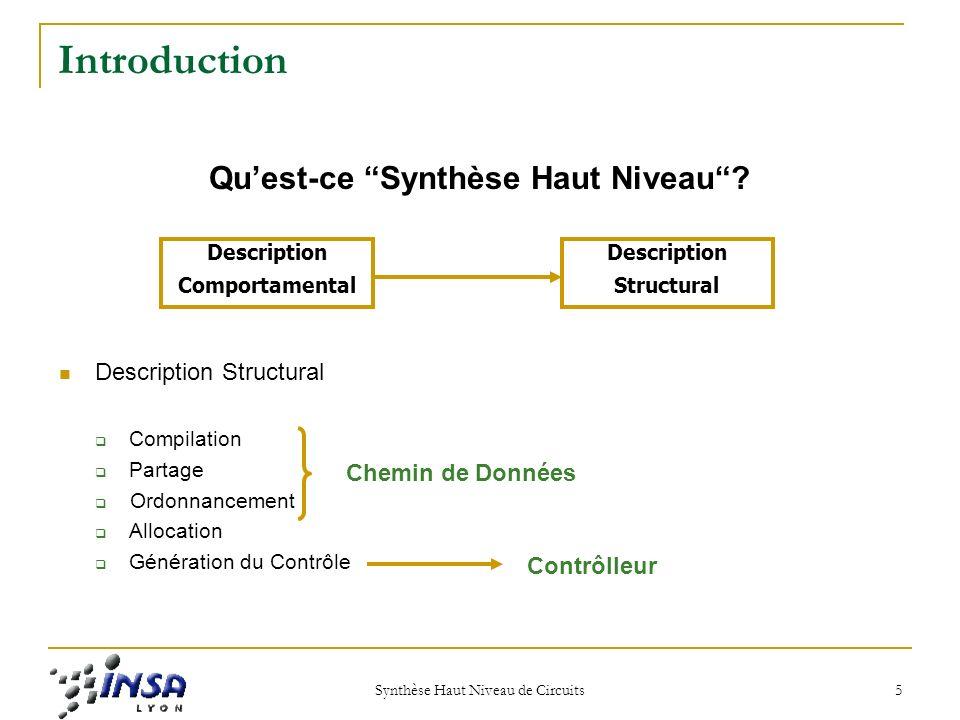 Synthèse Haut Niveau de Circuits 36 Questions ?