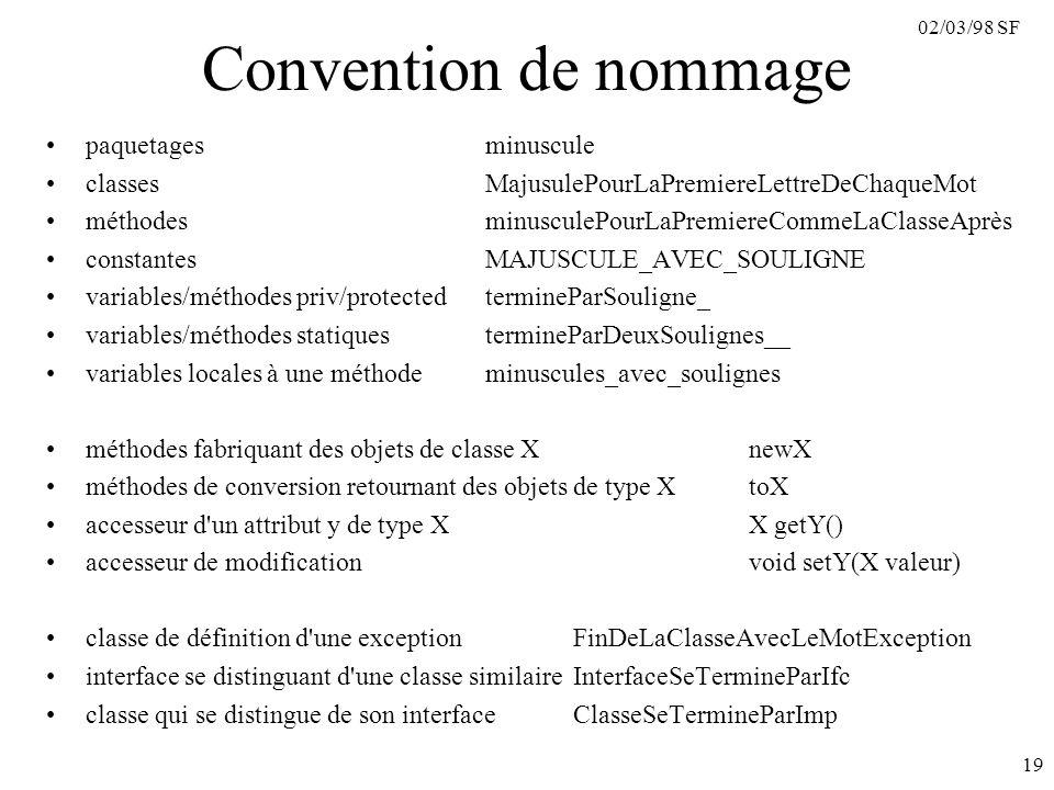 02/03/98 SF 19 Convention de nommage paquetagesminuscule classesMajusulePourLaPremiereLettreDeChaqueMot méthodesminusculePourLaPremiereCommeLaClasseAp