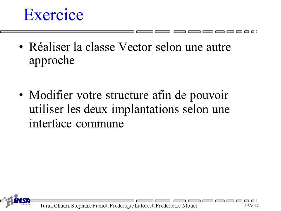 Tarak Chaari, Stéphane Frénot, Frédérique Laforest, Frédéric Le-Mouël JAV10 Exercice Réaliser la classe Vector selon une autre approche Modifier votre