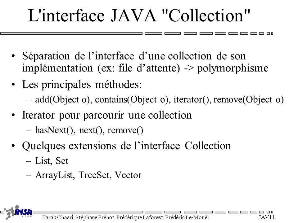 Tarak Chaari, Stéphane Frénot, Frédérique Laforest, Frédéric Le-Mouël JAV11 L'interface JAVA