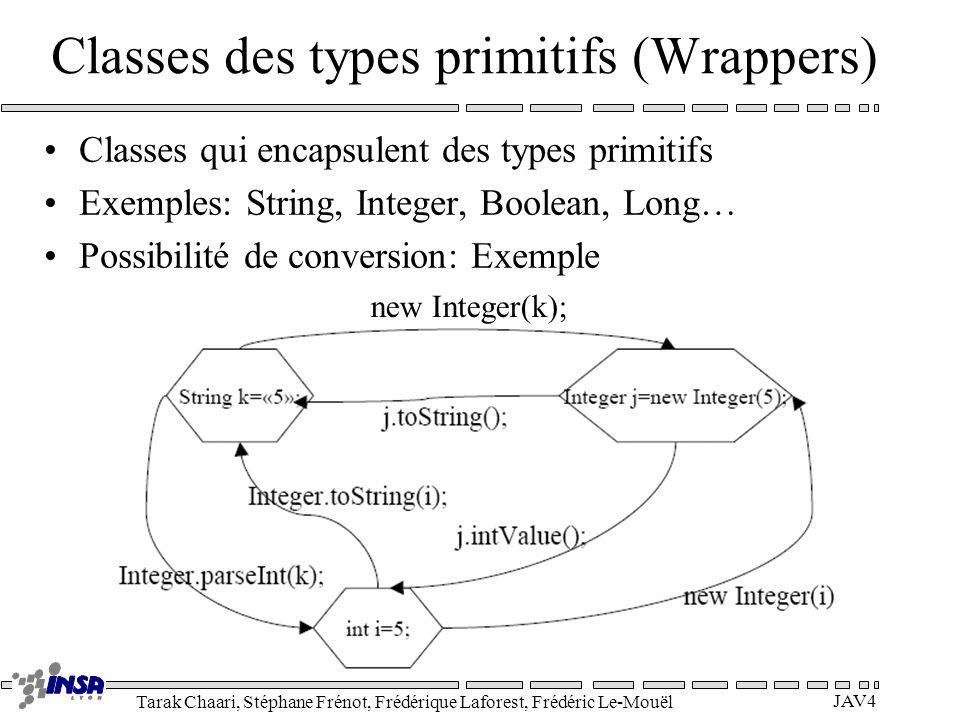 Tarak Chaari, Stéphane Frénot, Frédérique Laforest, Frédéric Le-Mouël JAV4 Classes des types primitifs (Wrappers) Classes qui encapsulent des types pr