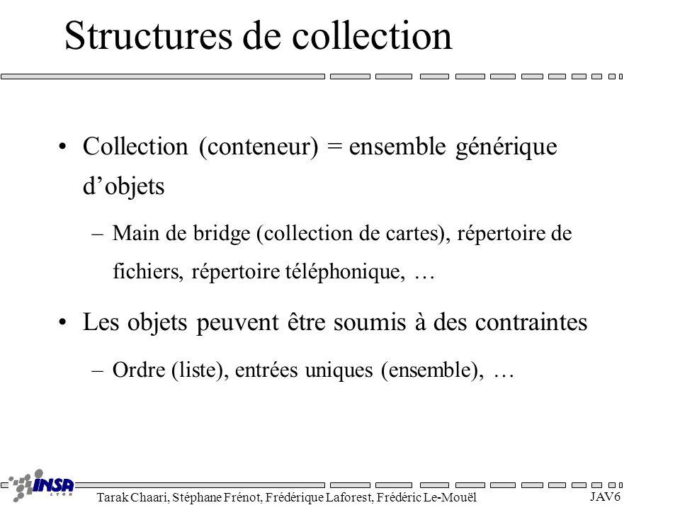 Tarak Chaari, Stéphane Frénot, Frédérique Laforest, Frédéric Le-Mouël JAV6 Structures de collection Collection (conteneur) = ensemble générique dobjet