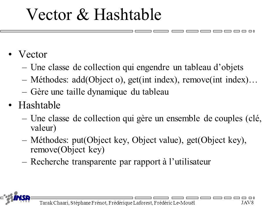 Tarak Chaari, Stéphane Frénot, Frédérique Laforest, Frédéric Le-Mouël JAV8 Vector & Hashtable Vector –Une classe de collection qui engendre un tableau