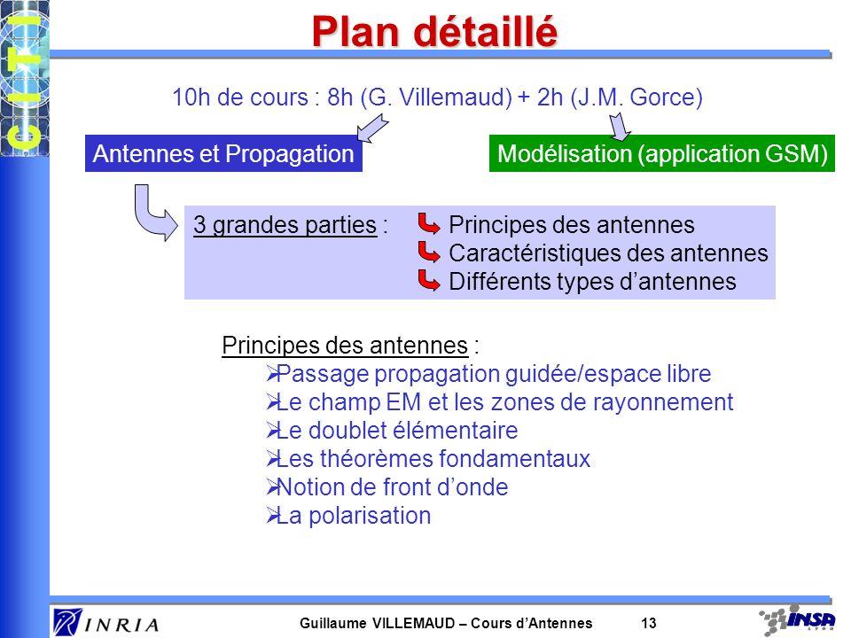 Guillaume VILLEMAUD – Cours dAntennes 13 Plan détaillé 10h de cours : 8h (G. Villemaud) + 2h (J.M. Gorce) Antennes et PropagationModélisation (applica