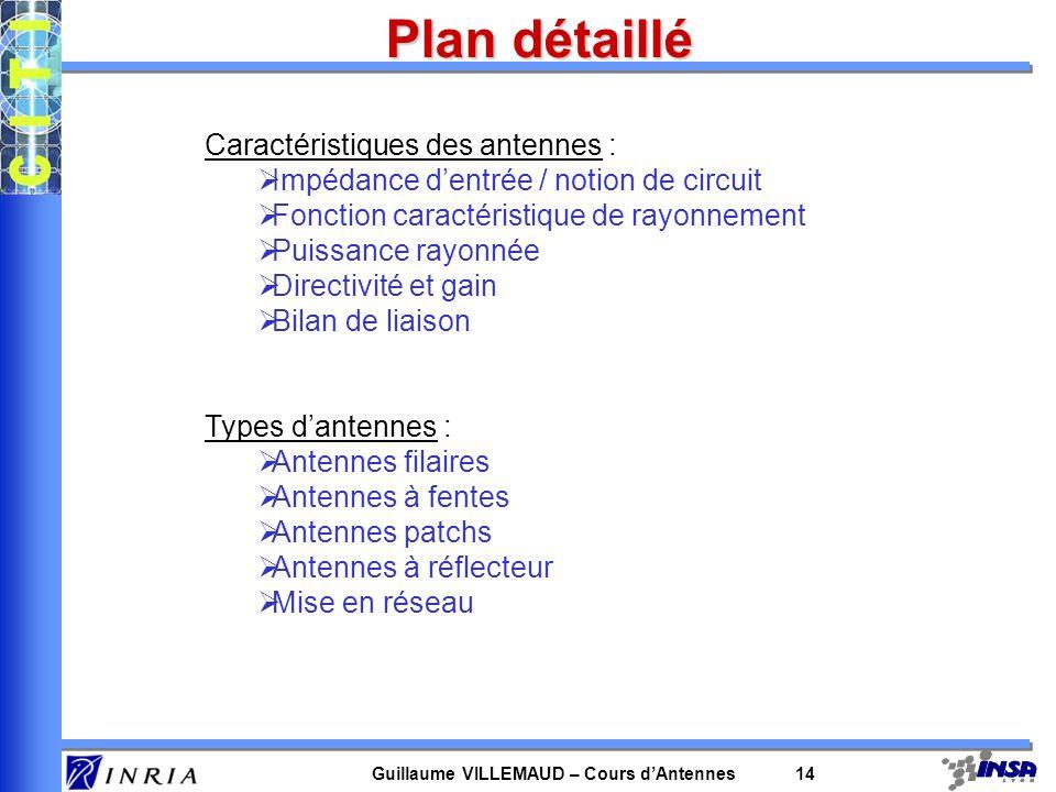 Guillaume VILLEMAUD – Cours dAntennes 14 Caractéristiques des antennes : Impédance dentrée / notion de circuit Fonction caractéristique de rayonnement
