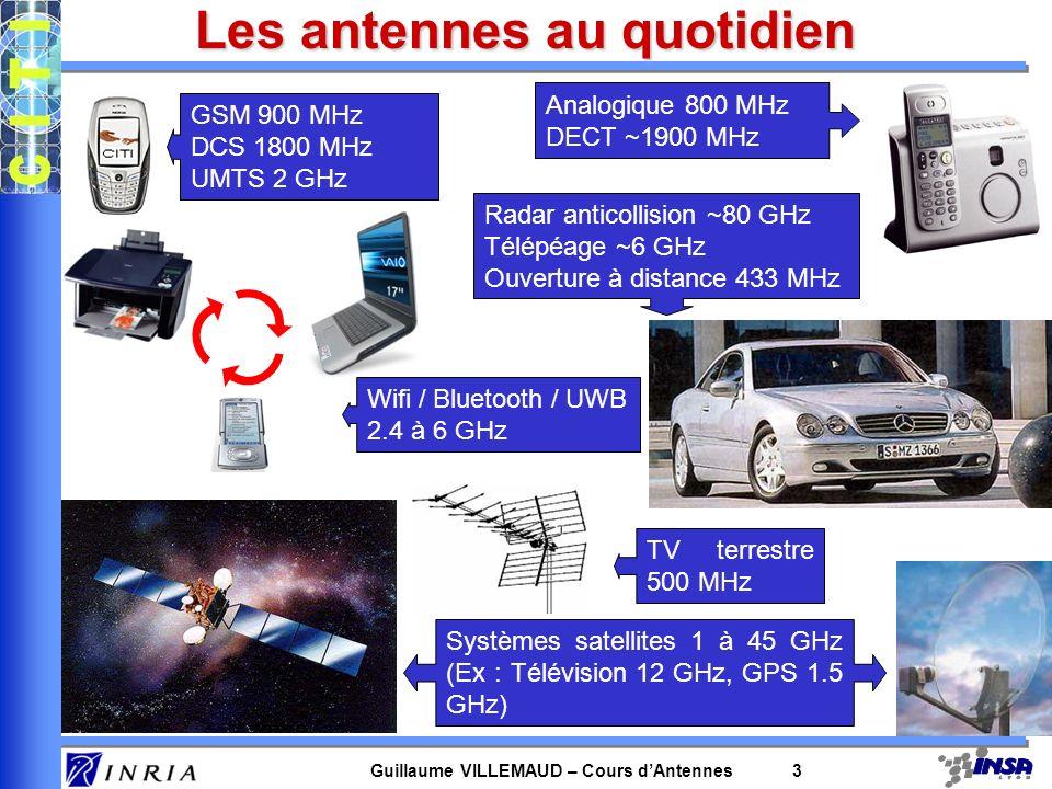 Guillaume VILLEMAUD – Cours dAntennes 3 Les antennes au quotidien Analogique 800 MHz DECT ~1900 MHz Radar anticollision ~80 GHz Télépéage ~6 GHz Ouver