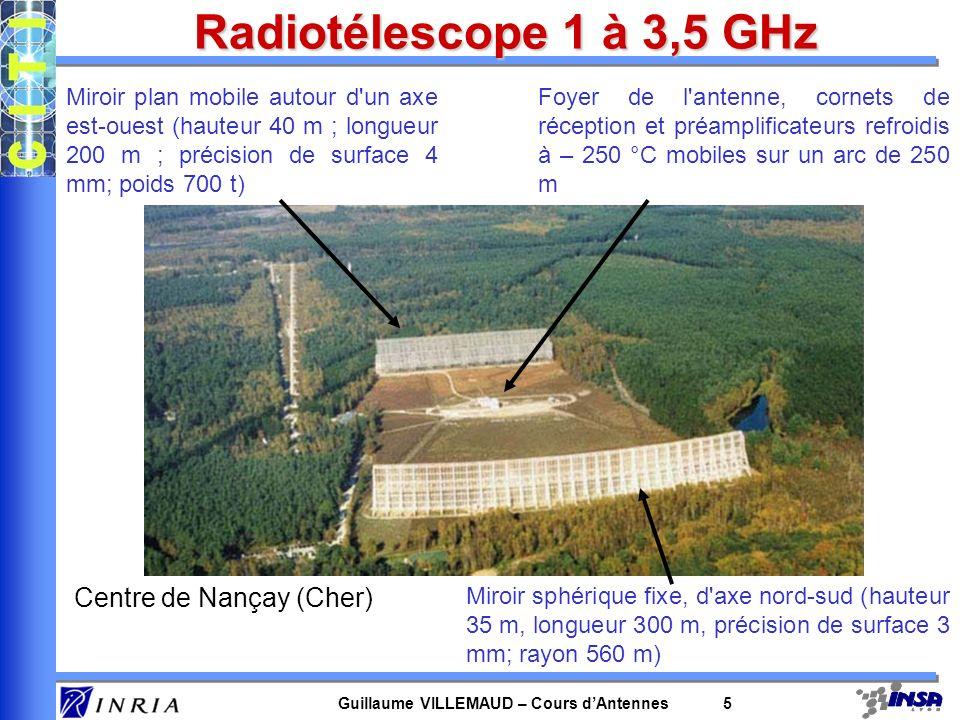 Guillaume VILLEMAUD – Cours dAntennes 5 Miroir sphérique fixe, d'axe nord-sud (hauteur 35 m, longueur 300 m, précision de surface 3 mm; rayon 560 m) M