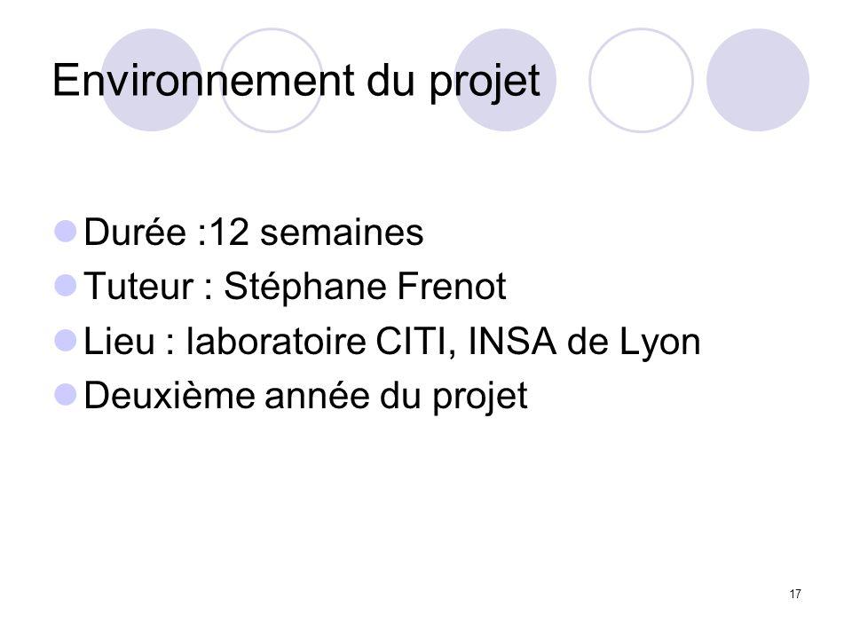 17 Environnement du projet Durée :12 semaines Tuteur : Stéphane Frenot Lieu : laboratoire CITI, INSA de Lyon Deuxième année du projet