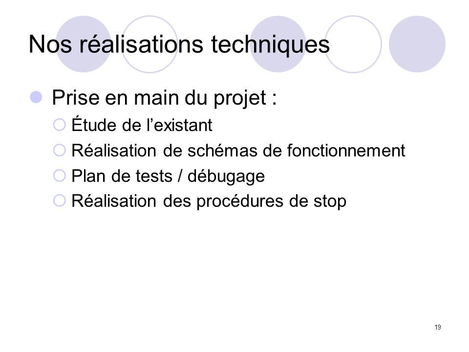 19 Nos réalisations techniques Prise en main du projet : Étude de lexistant Réalisation de schémas de fonctionnement Plan de tests / débugage Réalisat