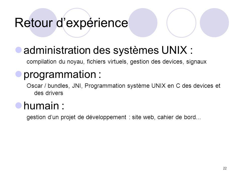 22 Retour dexpérience administration des systèmes UNIX : compilation du noyau, fichiers virtuels, gestion des devices, signaux programmation : Oscar /