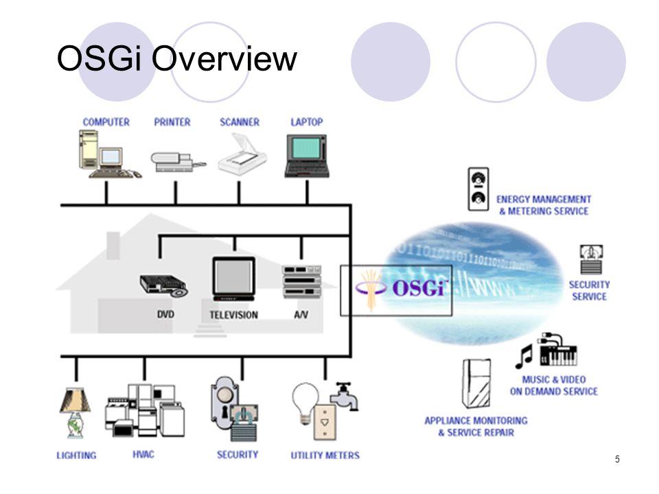 5 OSGi Overview