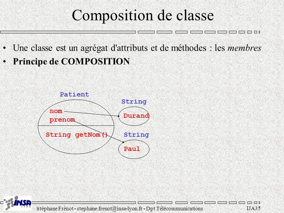 Stéphane Frénot - stephane.frenot@insa-lyon.fr - Dpt Télécommunications IJA35 Composition de classe Une classe est un agrégat d'attributs et de méthod