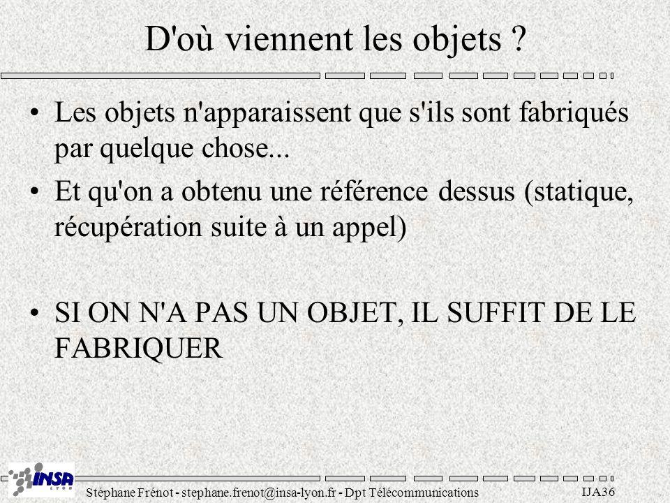 Stéphane Frénot - stephane.frenot@insa-lyon.fr - Dpt Télécommunications IJA36 D'où viennent les objets ? Les objets n'apparaissent que s'ils sont fabr