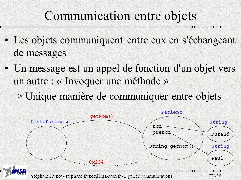 Stéphane Frénot - stephane.frenot@insa-lyon.fr - Dpt Télécommunications IJA38 Communication entre objets Les objets communiquent entre eux en s'échang
