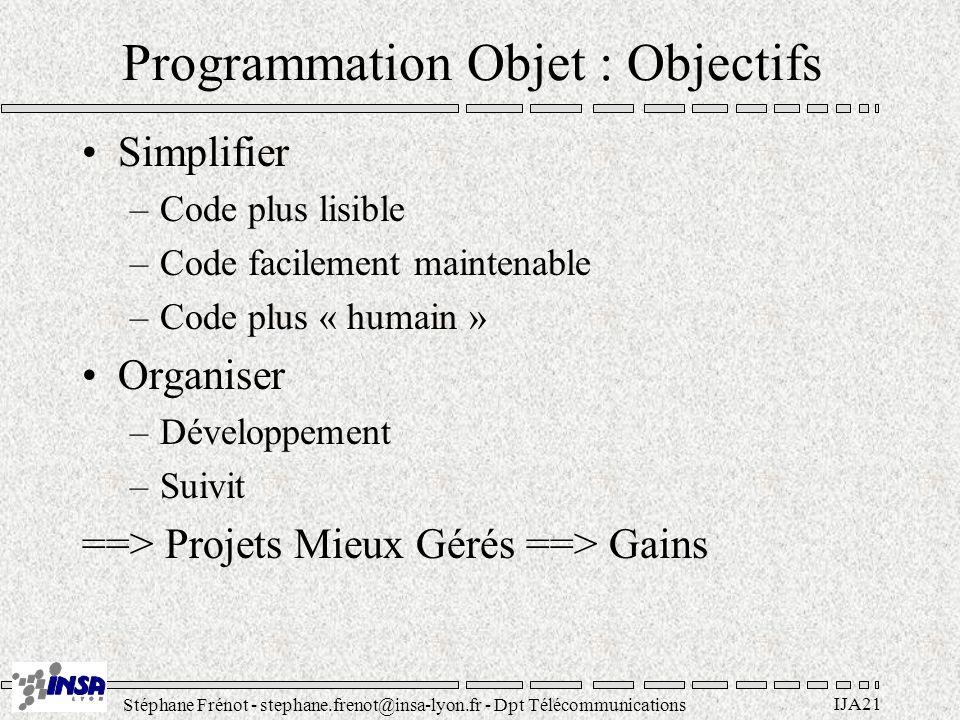 Stéphane Frénot - stephane.frenot@insa-lyon.fr - Dpt Télécommunications IJA21 Programmation Objet : Objectifs Simplifier –Code plus lisible –Code facilement maintenable –Code plus « humain » Organiser –Développement –Suivit ==> Projets Mieux Gérés ==> Gains
