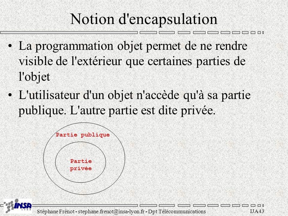 Stéphane Frénot - stephane.frenot@insa-lyon.fr - Dpt Télécommunications IJA43 Notion d'encapsulation La programmation objet permet de ne rendre visibl