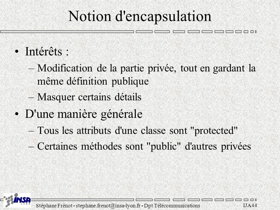 Stéphane Frénot - stephane.frenot@insa-lyon.fr - Dpt Télécommunications IJA44 Notion d'encapsulation Intérêts : –Modification de la partie privée, tou