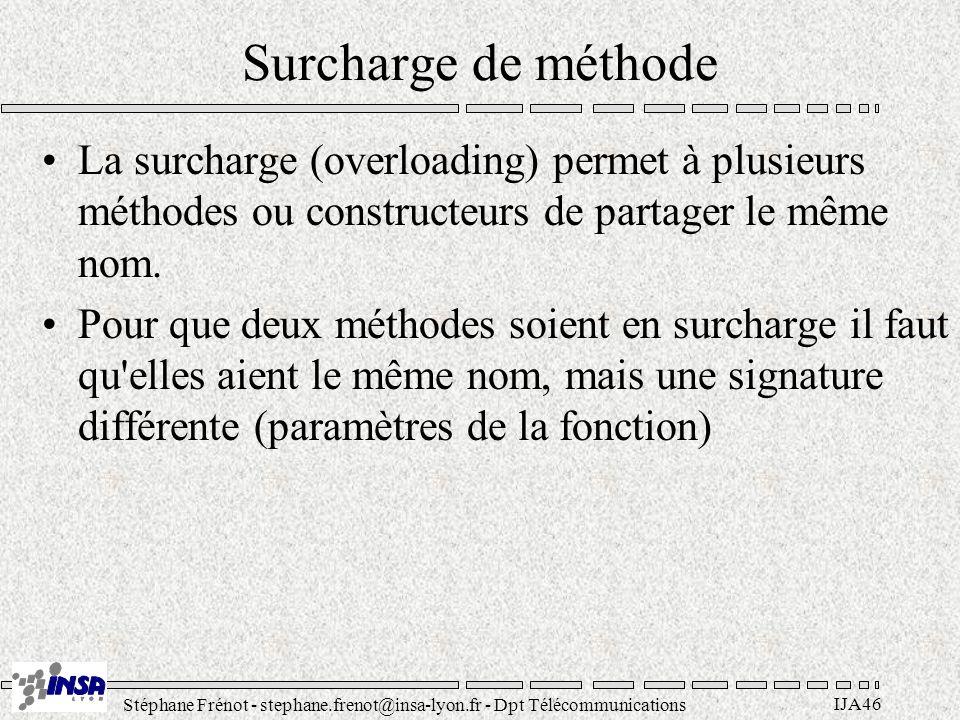 Stéphane Frénot - stephane.frenot@insa-lyon.fr - Dpt Télécommunications IJA46 Surcharge de méthode La surcharge (overloading) permet à plusieurs méthodes ou constructeurs de partager le même nom.
