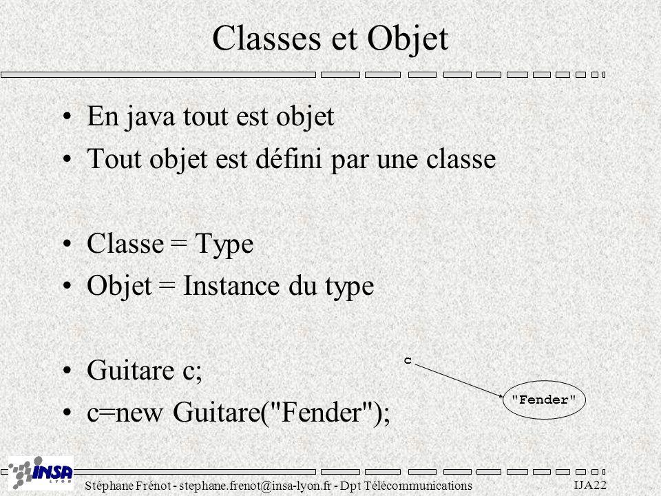 Stéphane Frénot - stephane.frenot@insa-lyon.fr - Dpt Télécommunications IJA53 Passage de paramètres dans les méthodes Le mode de passage des paramètres dans les méthodes dépend de la nature des paramètres : –par référence pour les objets –par copie pour les types primitifs public class C { void methode1(int i, StringBuffer s) { i++; s.append( d );} void methode2() { int i = 0; StringBuffer s = new StringBuffer( abc ); methode1(i, s); System.out.println( i= + i + , s= + s); // i=0, s=abcd }