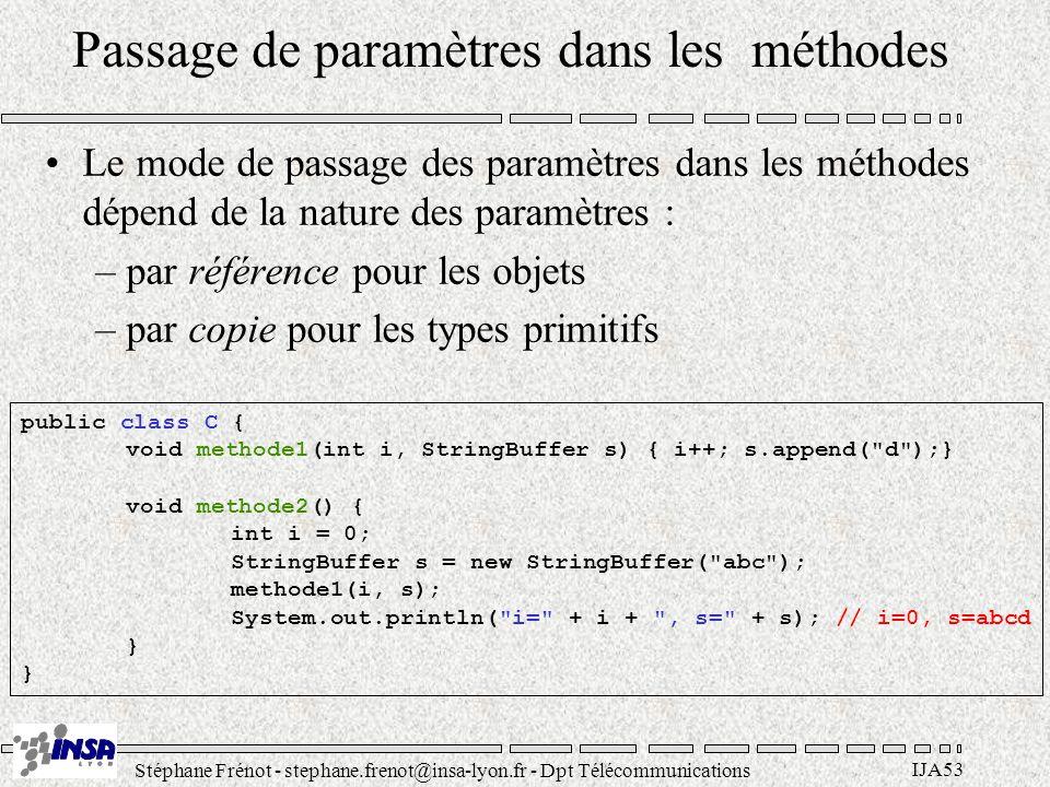 Stéphane Frénot - stephane.frenot@insa-lyon.fr - Dpt Télécommunications IJA53 Passage de paramètres dans les méthodes Le mode de passage des paramètre