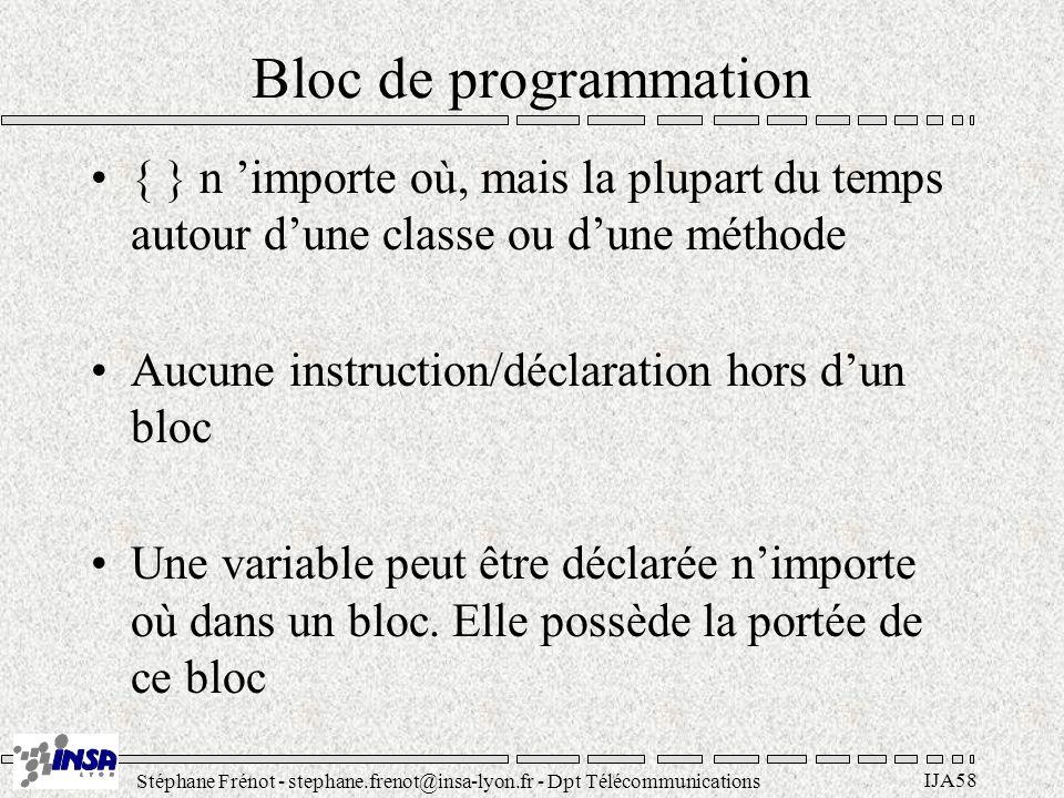 Stéphane Frénot - stephane.frenot@insa-lyon.fr - Dpt Télécommunications IJA58 Bloc de programmation { } n importe où, mais la plupart du temps autour dune classe ou dune méthode Aucune instruction/déclaration hors dun bloc Une variable peut être déclarée nimporte où dans un bloc.