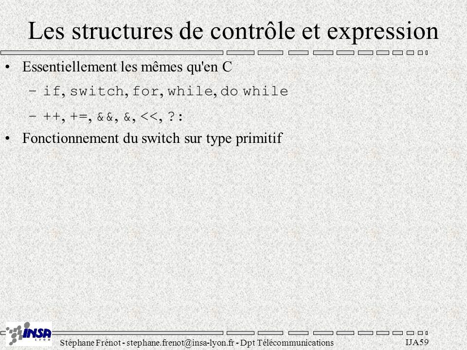 Stéphane Frénot - stephane.frenot@insa-lyon.fr - Dpt Télécommunications IJA59 Les structures de contrôle et expression Essentiellement les mêmes qu en C –if, switch, for, while, do while –++, +=, &&, &, <<, : Fonctionnement du switch sur type primitif