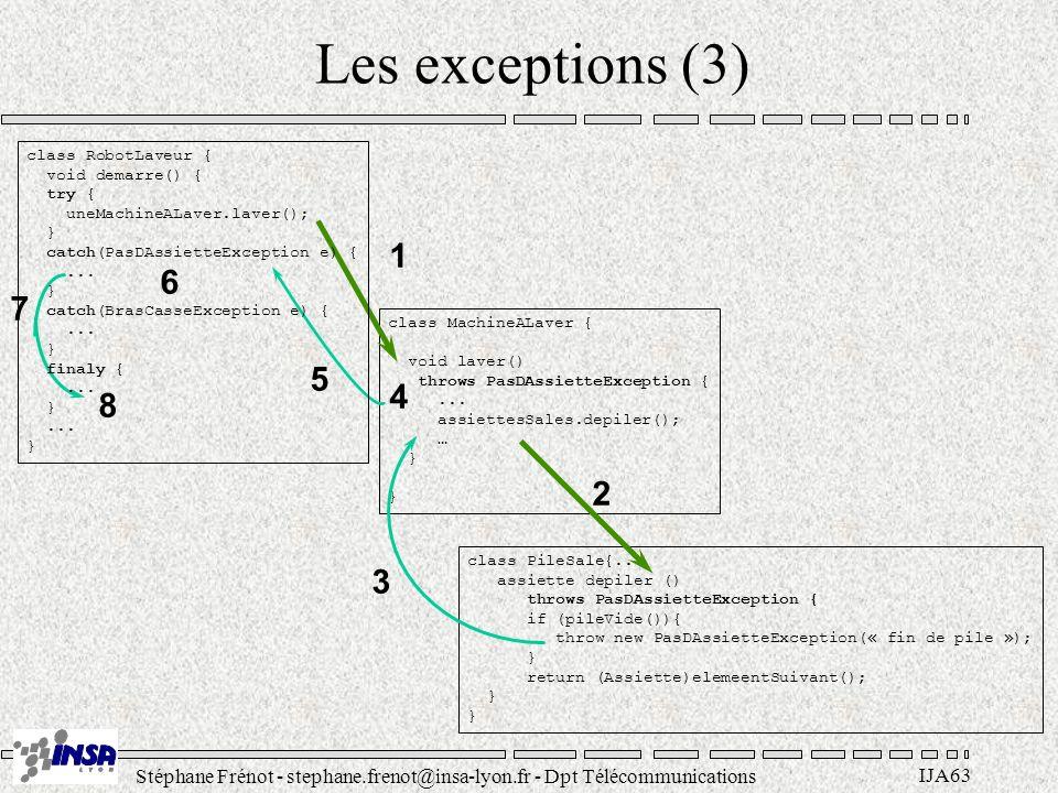 Stéphane Frénot - stephane.frenot@insa-lyon.fr - Dpt Télécommunications IJA63 Les exceptions (3) class MachineALaver { void laver() throws PasDAssiett