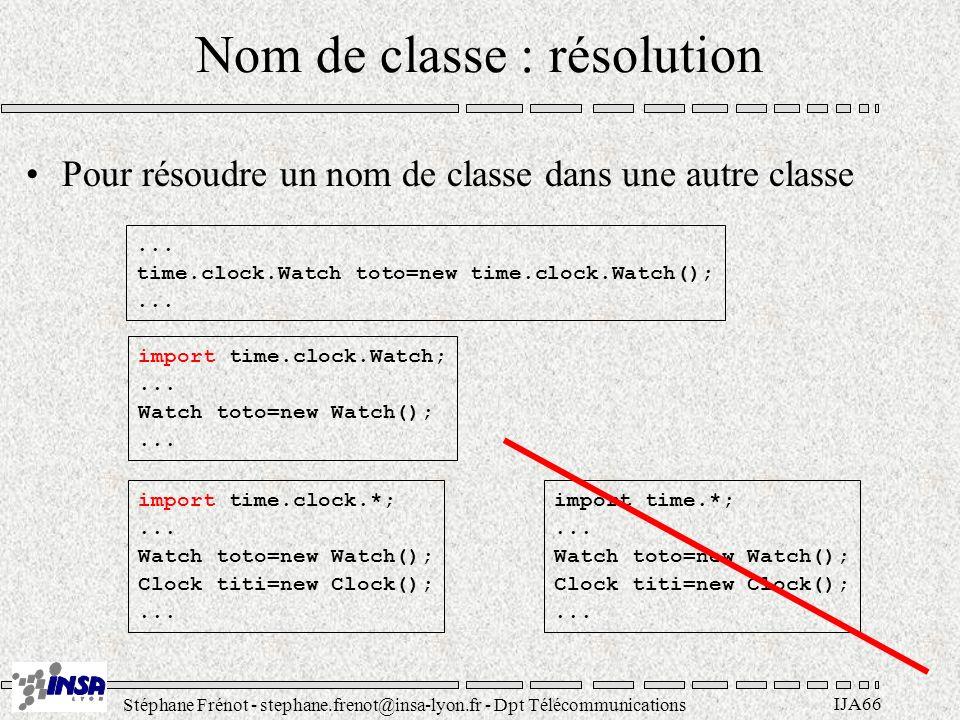 Stéphane Frénot - stephane.frenot@insa-lyon.fr - Dpt Télécommunications IJA66 Nom de classe : résolution Pour résoudre un nom de classe dans une autre classe...