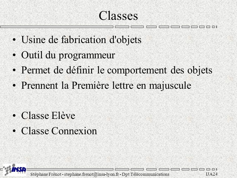 Stéphane Frénot - stephane.frenot@insa-lyon.fr - Dpt Télécommunications IJA24 Classes Usine de fabrication d'objets Outil du programmeur Permet de déf