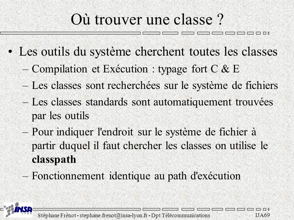 Stéphane Frénot - stephane.frenot@insa-lyon.fr - Dpt Télécommunications IJA69 Où trouver une classe ? Les outils du système cherchent toutes les class