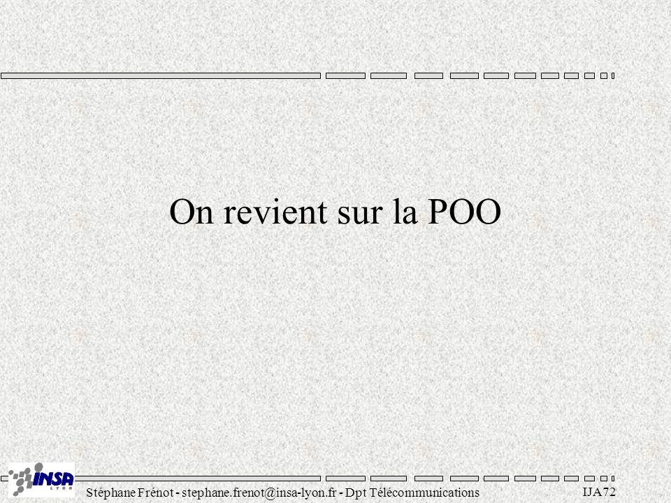 Stéphane Frénot - stephane.frenot@insa-lyon.fr - Dpt Télécommunications IJA72 On revient sur la POO