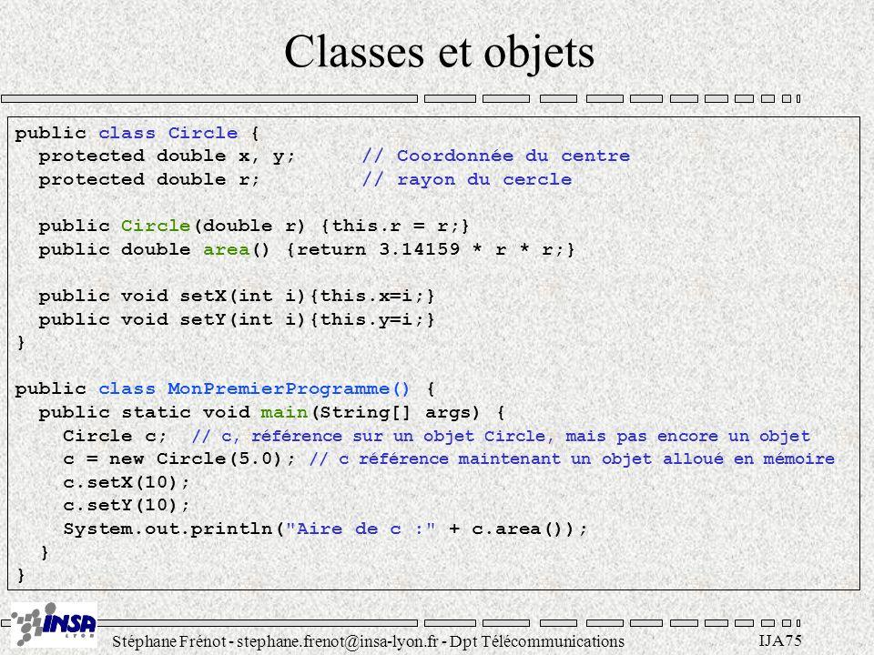 Stéphane Frénot - stephane.frenot@insa-lyon.fr - Dpt Télécommunications IJA75 Classes et objets public class Circle { protected double x, y;// Coordonnée du centre protected double r;// rayon du cercle public Circle(double r) {this.r = r;} public double area() {return 3.14159 * r * r;} public void setX(int i){this.x=i;} public void setY(int i){this.y=i;} } public class MonPremierProgramme() { public static void main(String[] args) { Circle c; // c, référence sur un objet Circle, mais pas encore un objet c = new Circle(5.0); // c référence maintenant un objet alloué en mémoire c.setX(10); c.setY(10); System.out.println( Aire de c : + c.area()); }