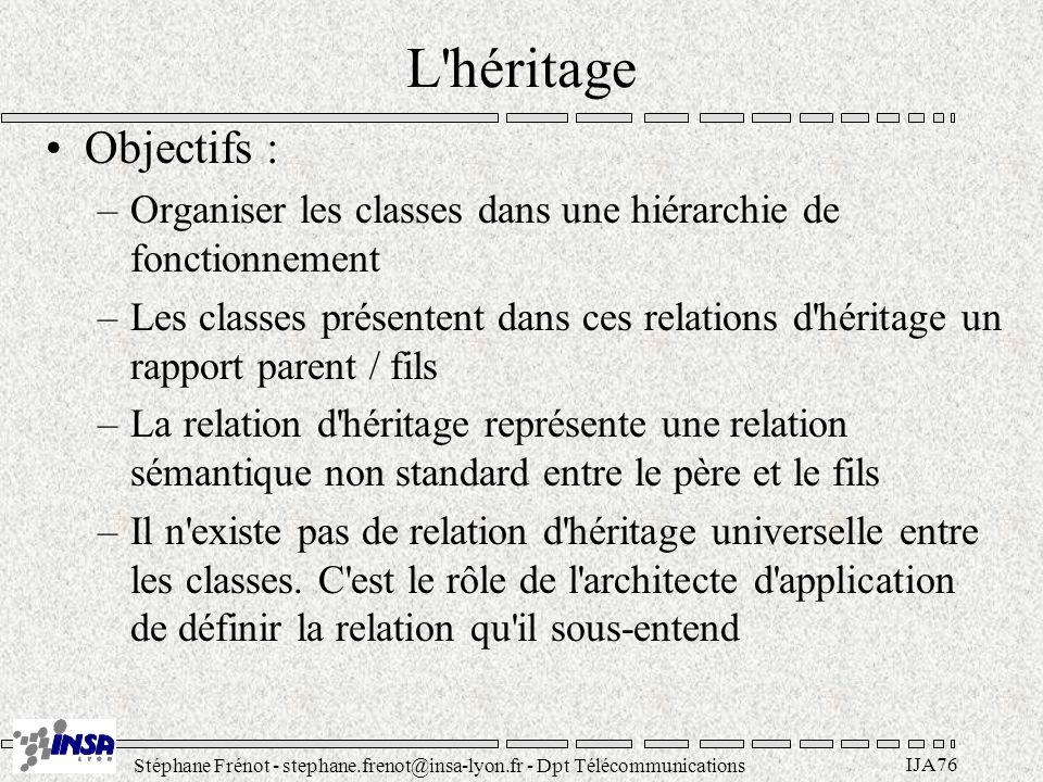 Stéphane Frénot - stephane.frenot@insa-lyon.fr - Dpt Télécommunications IJA76 L'héritage Objectifs : –Organiser les classes dans une hiérarchie de fon
