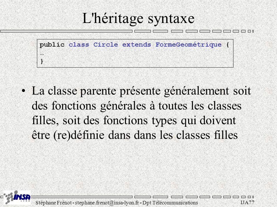 Stéphane Frénot - stephane.frenot@insa-lyon.fr - Dpt Télécommunications IJA77 L'héritage syntaxe La classe parente présente généralement soit des fonc