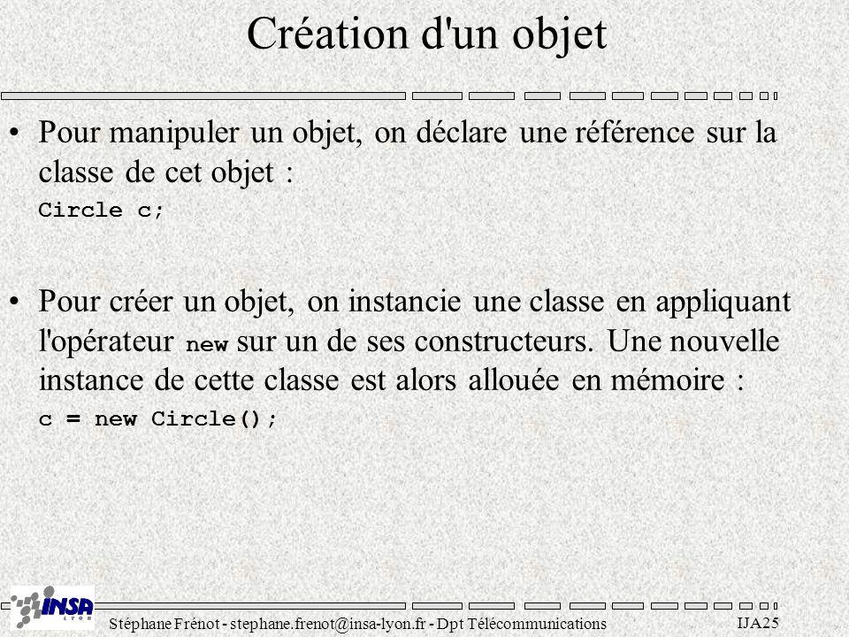 Stéphane Frénot - stephane.frenot@insa-lyon.fr - Dpt Télécommunications IJA26 Constructeur Tout objet doit avoir ses valeurs initiales positionnées.