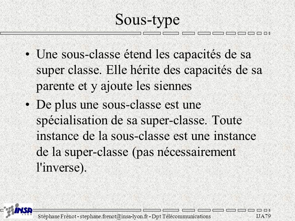 Stéphane Frénot - stephane.frenot@insa-lyon.fr - Dpt Télécommunications IJA79 Sous-type Une sous-classe étend les capacités de sa super classe.