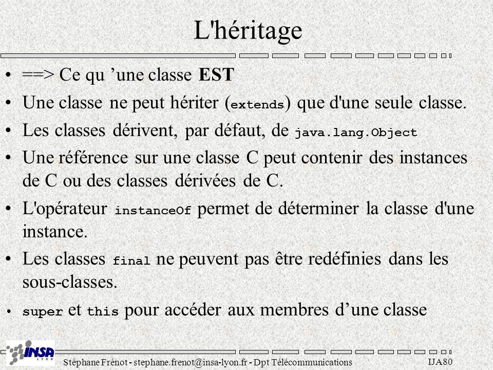 Stéphane Frénot - stephane.frenot@insa-lyon.fr - Dpt Télécommunications IJA80 L héritage ==> Ce qu une classe EST Une classe ne peut hériter ( extends ) que d une seule classe.