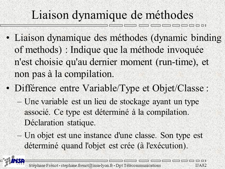 Stéphane Frénot - stephane.frenot@insa-lyon.fr - Dpt Télécommunications IJA82 Liaison dynamique de méthodes Liaison dynamique des méthodes (dynamic bi