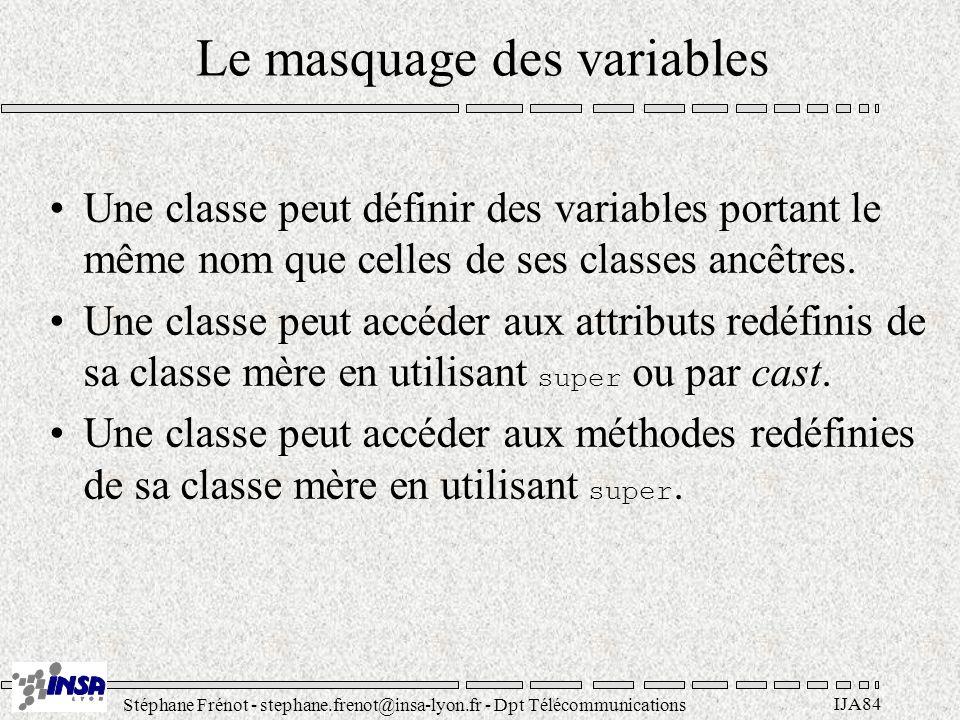 Stéphane Frénot - stephane.frenot@insa-lyon.fr - Dpt Télécommunications IJA84 Le masquage des variables Une classe peut définir des variables portant le même nom que celles de ses classes ancêtres.