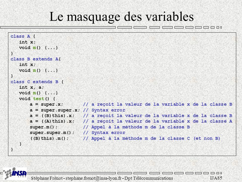 Stéphane Frénot - stephane.frenot@insa-lyon.fr - Dpt Télécommunications IJA85 Le masquage des variables class A { int x; void m() {...} } class B extends A{ int x; void m() {...} } class C extends B { int x, a; void m() {...} void test() { a = super.x; // a reçoit la valeur de la variable x de la classe B a = super.super.x; // Syntax error a = ((B)this).x; // a reçoit la valeur de la variable x de la classe B a = ((A)this).x; // a reçoit la valeur de la variable x de la classe A super.m(); // Appel à la méthode m de la classe B super.super.m(); // Syntax error ((B)this).m(); // Appel à la méthode m de la classe C (et non B) }