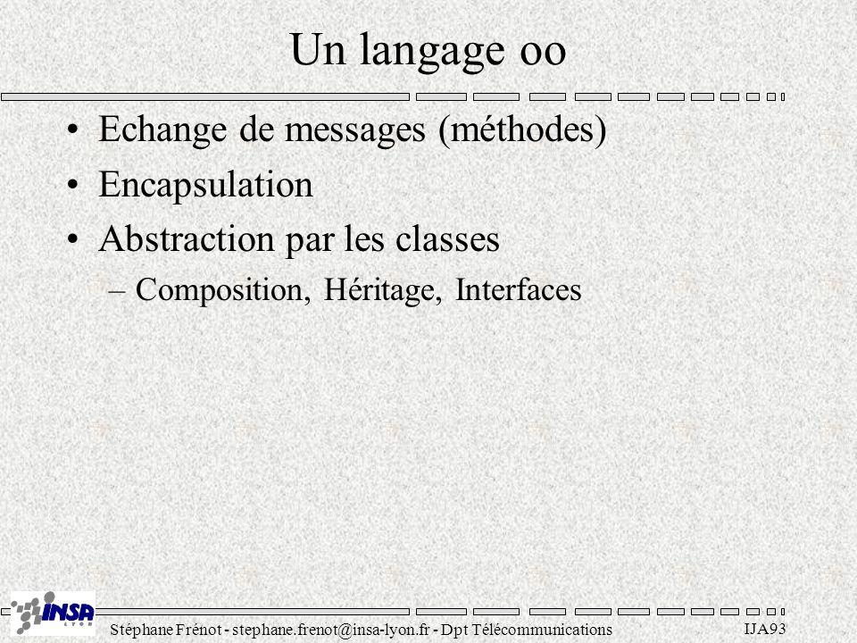 Stéphane Frénot - stephane.frenot@insa-lyon.fr - Dpt Télécommunications IJA93 Un langage oo Echange de messages (méthodes) Encapsulation Abstraction p