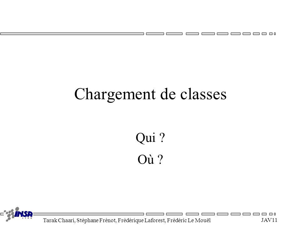 Tarak Chaari, Stéphane Frénot, Frédérique Laforest, Frédéric Le Mouël JAV11 Chargement de classes Qui ? Où ?
