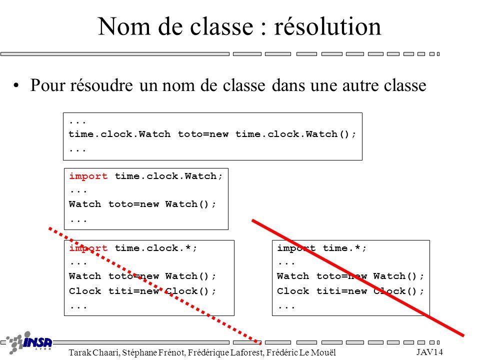 Tarak Chaari, Stéphane Frénot, Frédérique Laforest, Frédéric Le Mouël JAV14 Nom de classe : résolution Pour résoudre un nom de classe dans une autre c