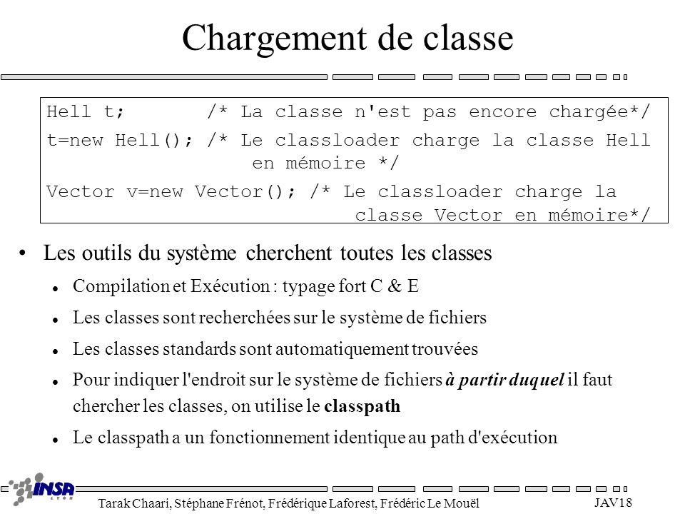 Tarak Chaari, Stéphane Frénot, Frédérique Laforest, Frédéric Le Mouël JAV18 Chargement de classe Hell t; /* La classe n'est pas encore chargée*/ t=new