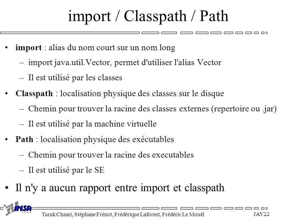 Tarak Chaari, Stéphane Frénot, Frédérique Laforest, Frédéric Le Mouël JAV22 import / Classpath / Path import : alias du nom court sur un nom long –imp